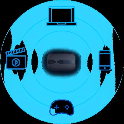 https://www.dlink.com.vn/wp-content/uploads/2018/06/DWR932_02_Diagram.png